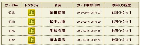 日記41 火クジ2.3
