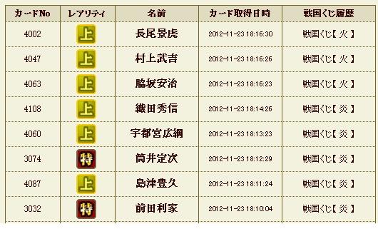 日記S25 炎履歴