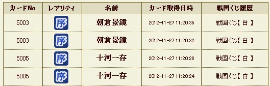日記S28 白クジ履歴