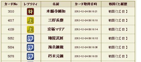 日記S40 白クジ1