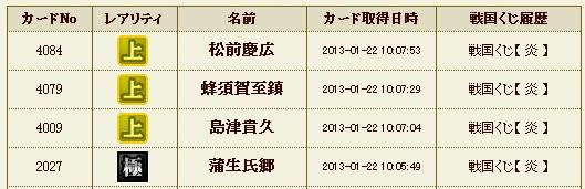 日記S56 炎6 履歴