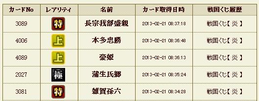日記S83 炎6 履歴
