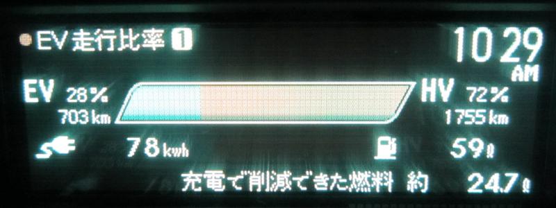 PHV20120506