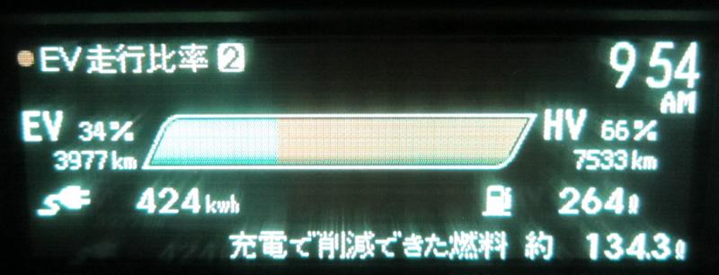 2012071