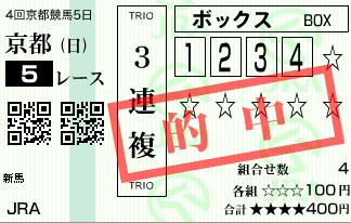 1014京都5R