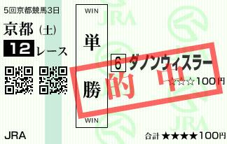 1110京都12R