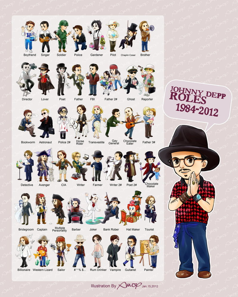 johnny_depp_roles_1984_2012_by_amoykid-d4me40o.jpg