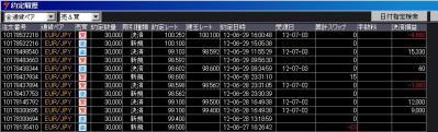 2012062729約定履歴