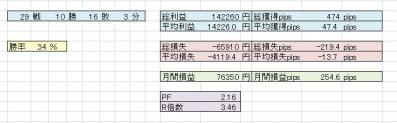 201206月間取引結果