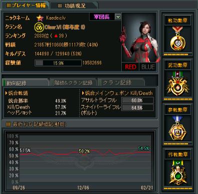 軍団長昇格