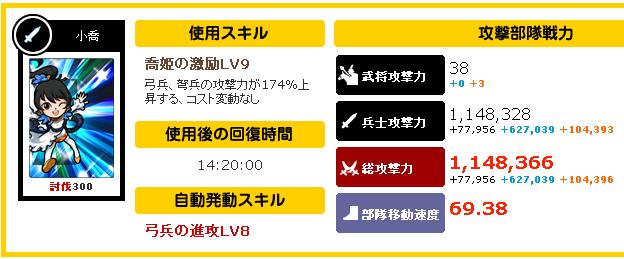 喬姫の激励LV9