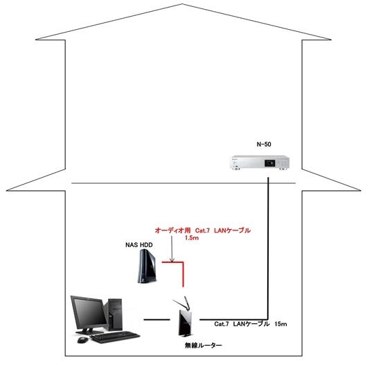 LAN構成図-3_R