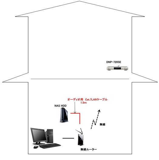 LAN構成図-2_R