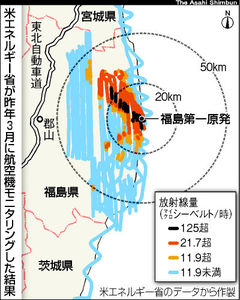 放射線実測図