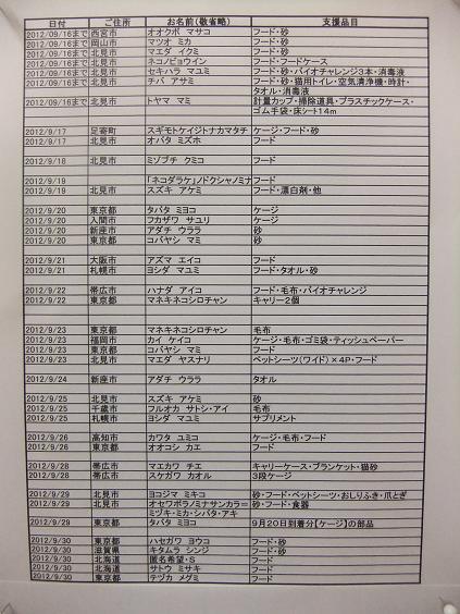 コピー ~ 10月13日アップ分・支援物資リスト 001