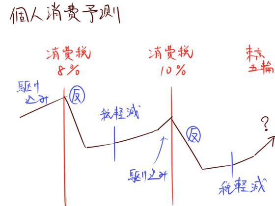 橋下元市長と大阪市02