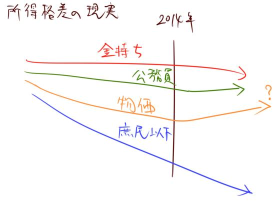 橋下元市長と大阪市03