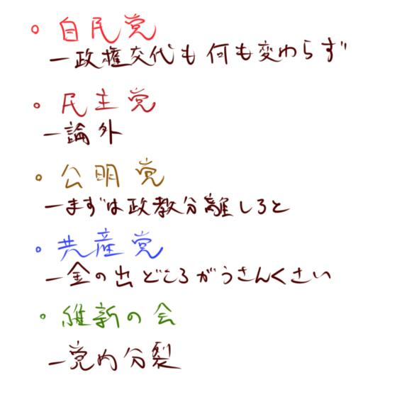 橋下元市長と大阪市06