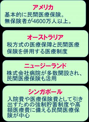 医療 TPP 寺尾