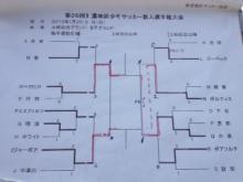 2013新人戦決勝Tー4