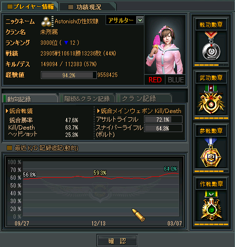 SA 詳細画像3.24