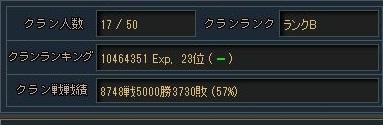 5000勝