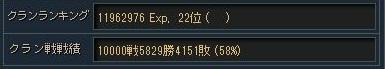10000戦達成