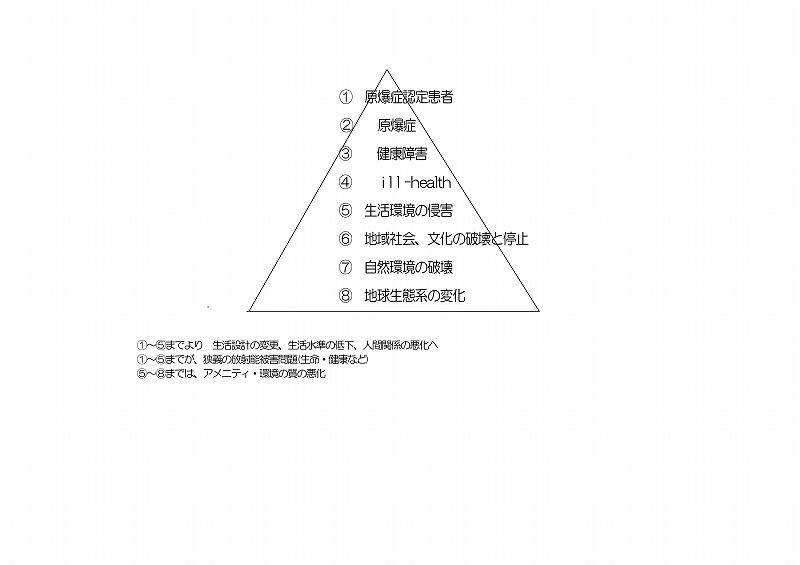 piramid2012