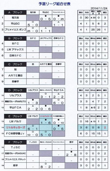 5年2nd①予選L結果表