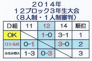 11.30(日)3年ブロック1次予選L結果表