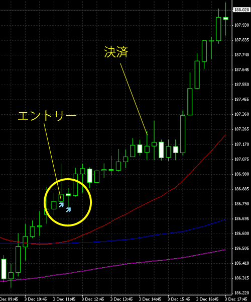 20141204gbpjpy.png