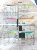 cpils map