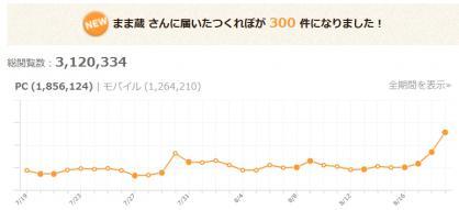 tsuku_repo300.jpg