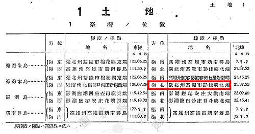 尖閣 1944台湾総督府第46統計書