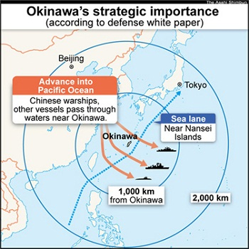 沖縄戦略的重要性 沖繩的地政學性的位置以及在沖繩美軍海兵隊的意義