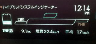 この距離でこの燃費はいい方ですけど・・・