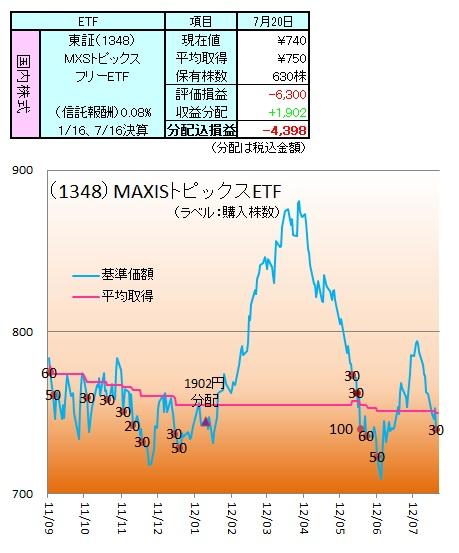 1207MXSETF2.jpg