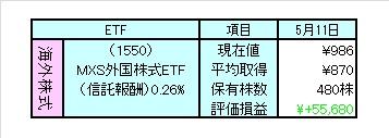 1205外株ETF評価