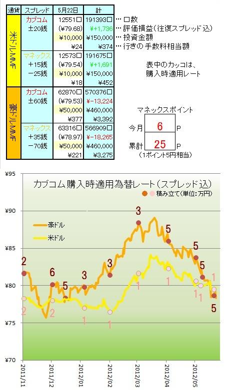 1205MMF為替 - 3