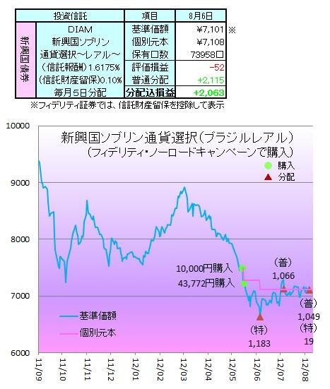1208通貨