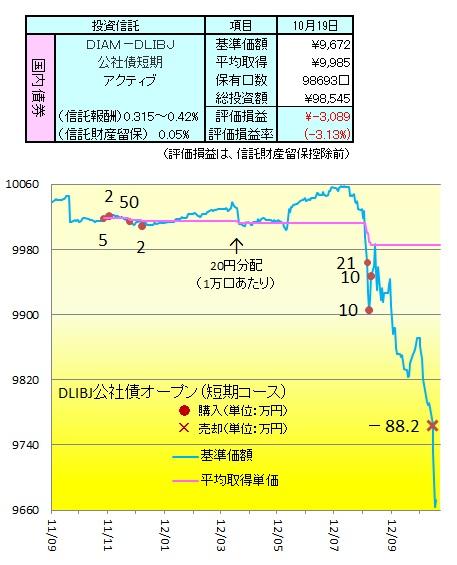 1210公社債3