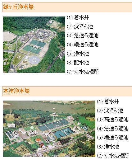 奈良市浄水場