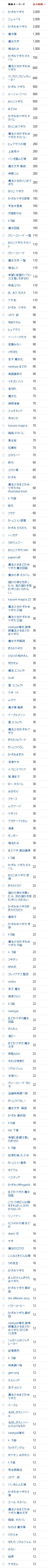 2012/12/02の検索クエリ一覧(ウェブマスターツール)の上位