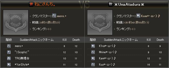 12-6-28  2戦目
