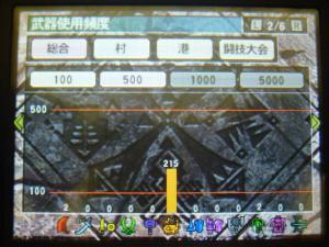 変換 ~ P1020449