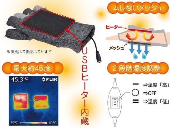 「USB あったか爽快手袋」-2