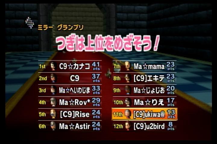 C9 vs Ma 53