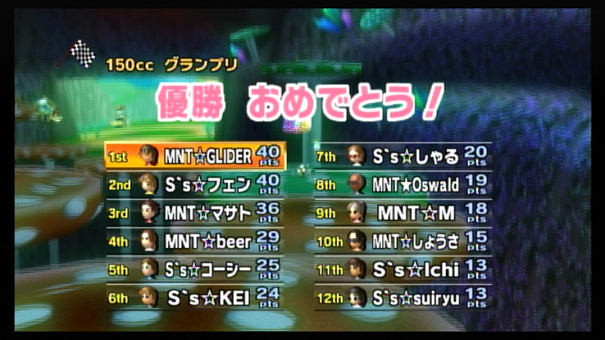 MNt vs S`s 3GP