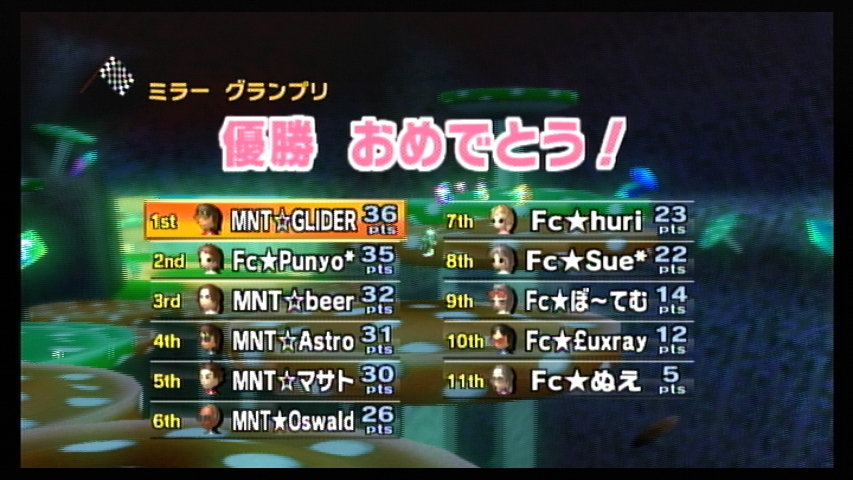 MNT vs Fc 3GP