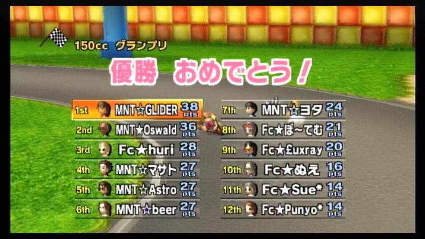 MNT vs Fc 2GP